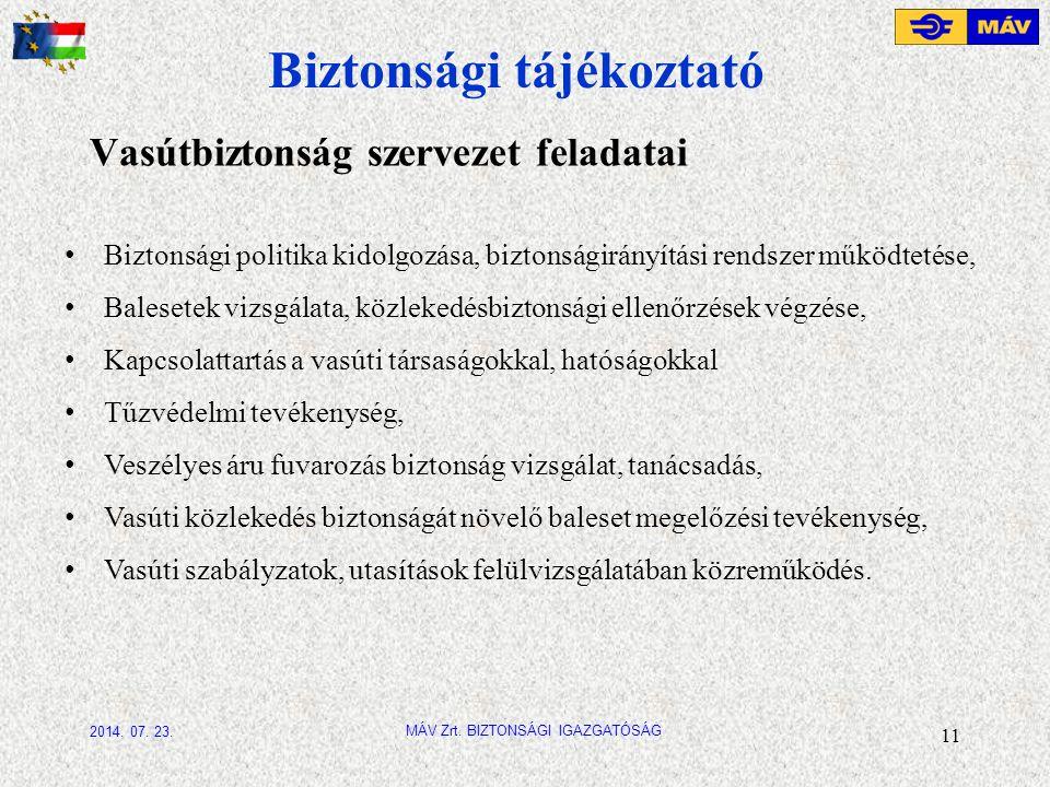 Biztonsági tájékoztató Vasútbiztonság szervezet feladatai 11 MÁV Zrt.