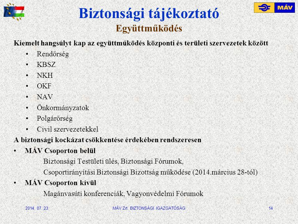 Biztonsági tájékoztató Együttműködés Kiemelt hangsúlyt kap az együttműködés központi és területi szervezetek között Rendőrség KBSZ NKH OKF NAV Önkormányzatok Polgárőrség Civil szervezetekkel A biztonsági kockázat csökkentése érdekében rendszeresen MÁV Csoporton belül Biztonsági Testületi ülés, Biztonsági Fórumok, Csoportirányítási Biztonsági Bizottság működése (2014.március 28-tól) MÁV Csoporton kívül Magánvasúti konferenciák, Vagyonvédelmi Fórumok 2014.