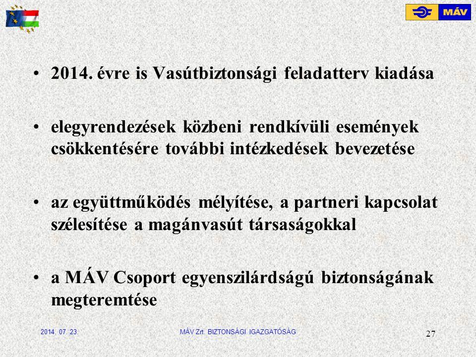 2014. évre is Vasútbiztonsági feladatterv kiadása elegyrendezések közbeni rendkívüli események csökkentésére további intézkedések bevezetése az együtt