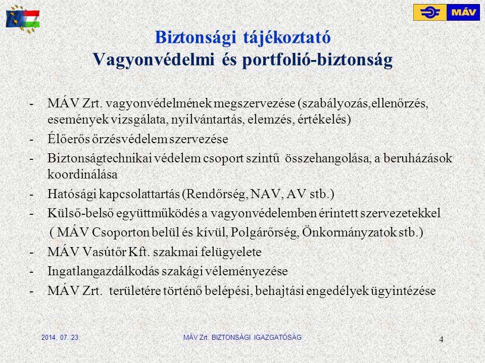 Biztonsági tájékoztató Vagyonvédelmi és portfolió-biztonság -MÁV Zrt. vagyonvédelmének megszervezése (szabályozás,ellenőrzés, események vizsgálata, ny