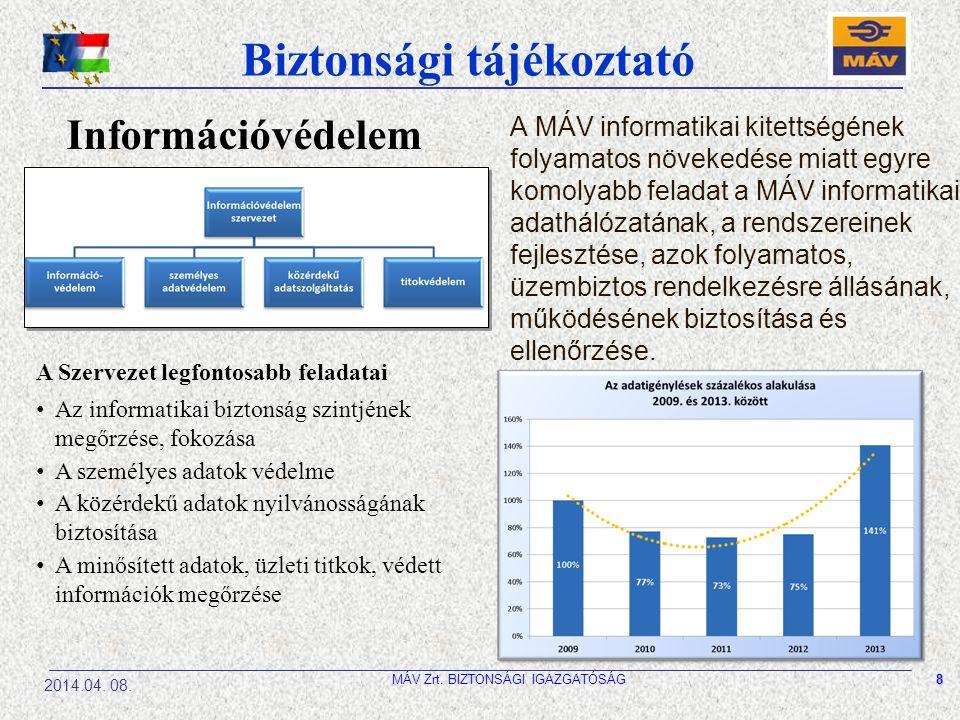 2014.04. 08. Biztonsági tájékoztató Információvédelem A MÁV informatikai kitettségének folyamatos növekedése miatt egyre komolyabb feladat a MÁV infor