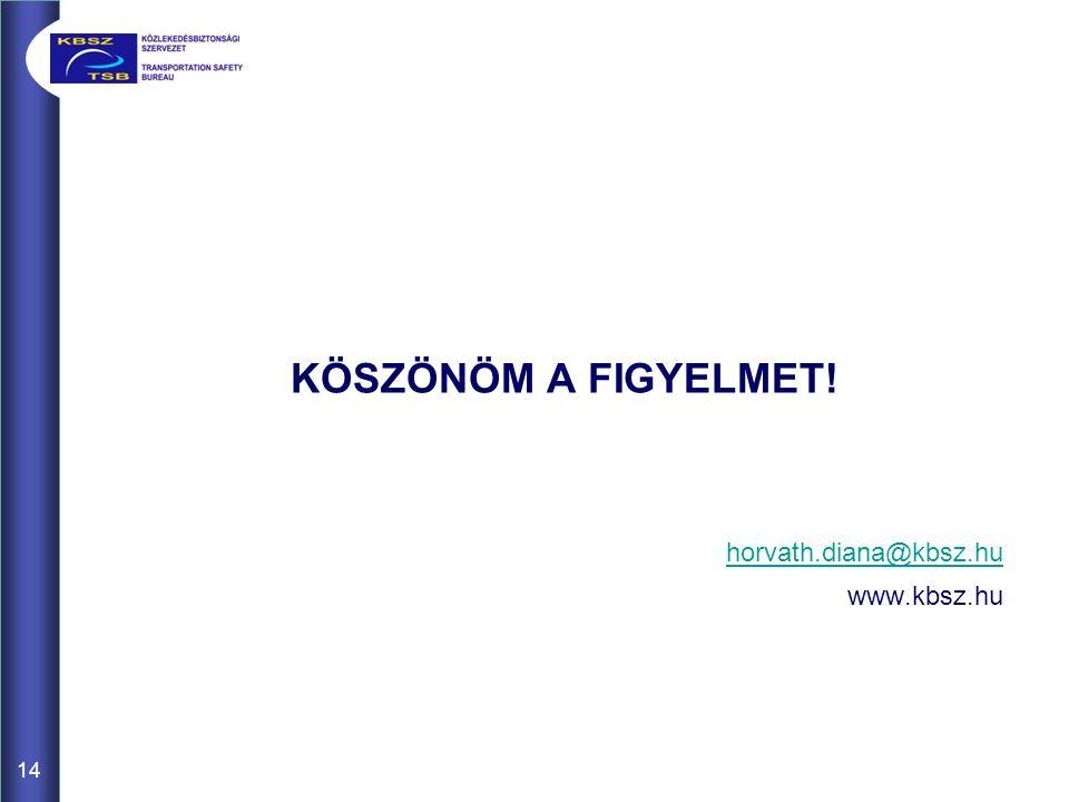 KÖSZÖNÖM A FIGYELMET! horvath.diana@kbsz.hu www.kbsz.hu 14