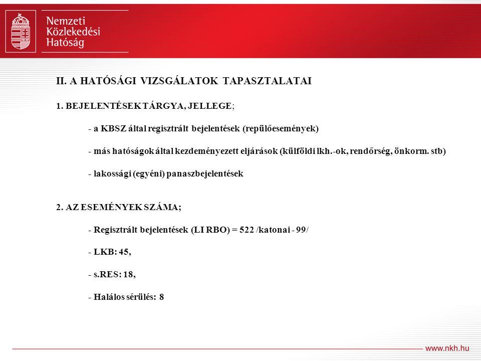II. A HATÓSÁGI VIZSGÁLATOK TAPASZTALATAI 1. BEJELENTÉSEK TÁRGYA, JELLEGE; - a KBSZ által regisztrált bejelentések (repülőesemények) - más hatóságok ál