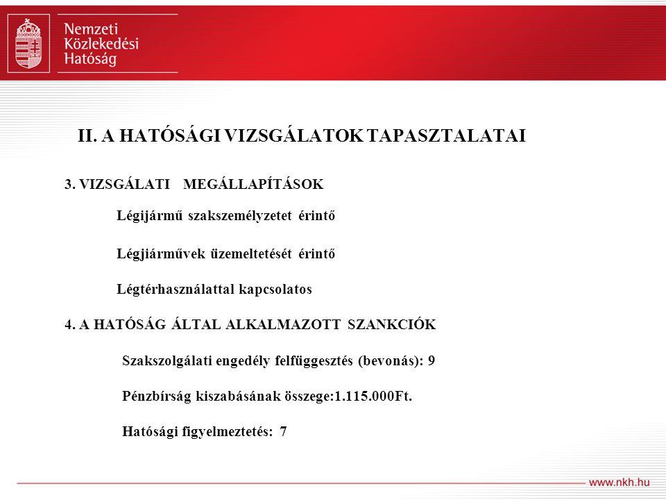 II.A HATÓSÁGI VIZSGÁLATOK TAPASZTALATAI 3.