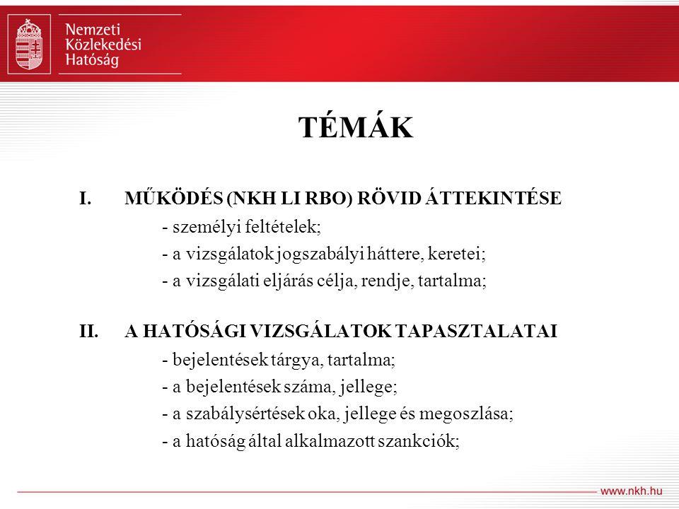 1.SZEMÉLYI FELTÉTELEK -Osztályvezető : Gárdus Tibor - Rep.bizt.felügyelő (polgári légiárművek) - Rep.bizt.felügyelő (állami légijárművek) - Rep.bizt.felügyelő (légiforgalmi - ATM) - Rep.bizt.felügyelő (veszélyes anyag, árú) - Rep.bizt.hatósági főorvos (orvosi alkalmasság) Rendszeresített létszám: 6 fő