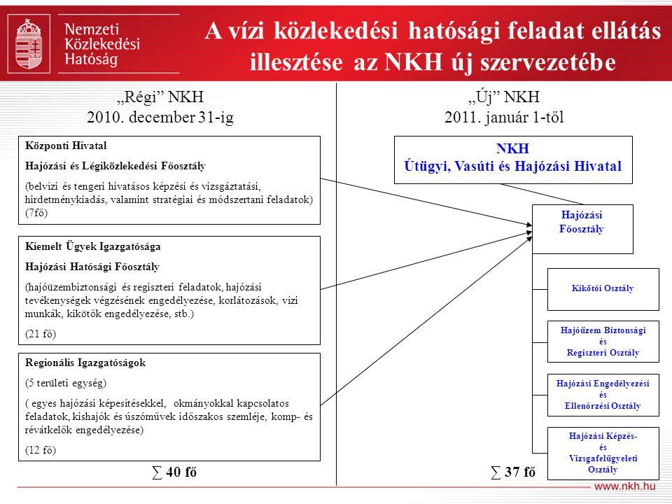 """A vízi közlekedési hatósági feladat ellátás illesztése az NKH új szervezetébe """"Régi"""" NKH 2010. december 31-ig """"Új"""" NKH 2011. január 1-től Hajózási Főo"""