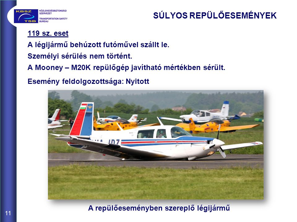 119 sz. eset A légijármű behúzott futóművel szállt le.