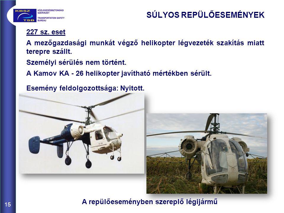 227 sz. eset A mezőgazdasági munkát végző helikopter légvezeték szakítás miatt terepre szállt.