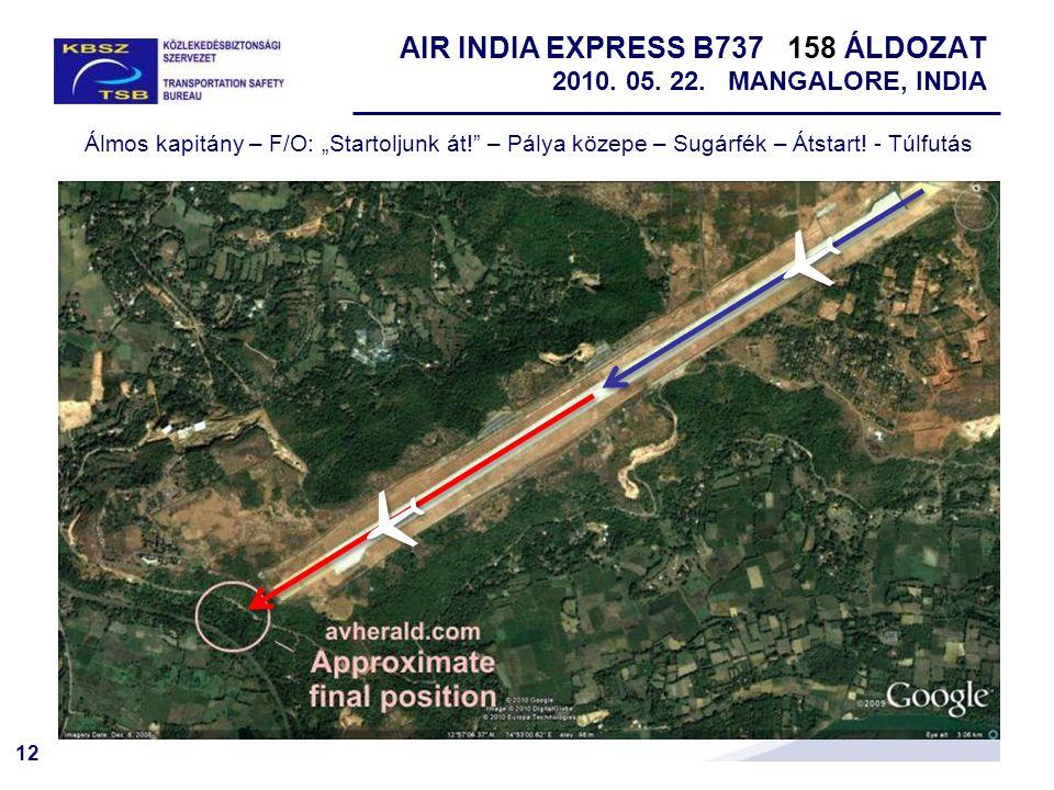 """12 AIR INDIA EXPRESS B737 158 ÁLDOZAT 2010. 05. 22. MANGALORE, INDIA     Álmos kapitány – F/O: """"Startoljunk át!"""" – Pálya közepe – Sugárfék – Átsta"""