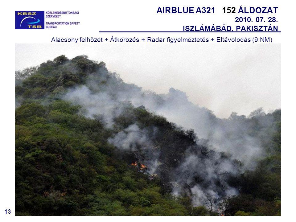 13 AIRBLUE A321 152 ÁLDOZAT 2010. 07. 28. ISZLÁMÁBÁD, PAKISZTÁN Alacsony felhőzet + Átkörözés + Radar figyelmeztetés + Eltávolodás (9 NM)