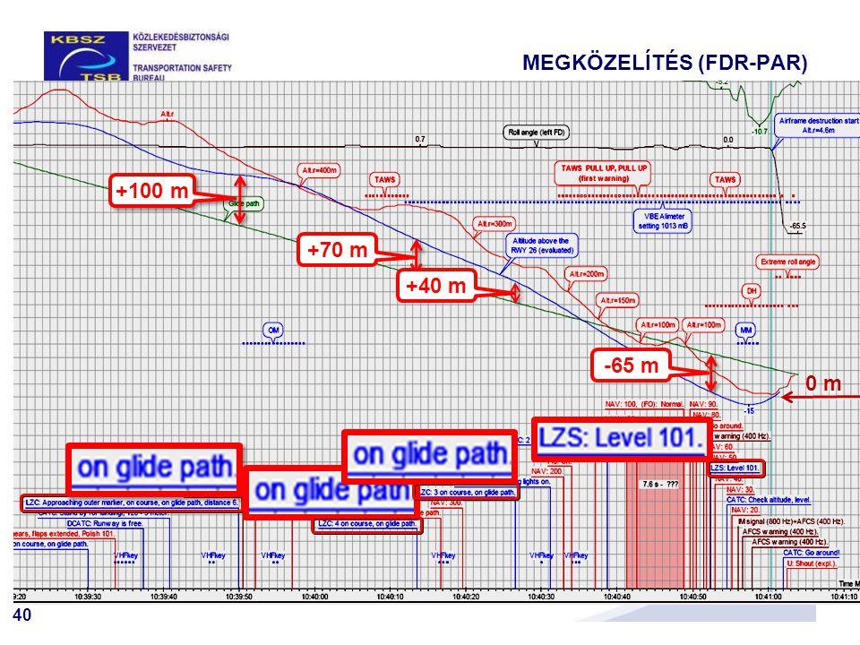 40 MEGKÖZELÍTÉS (FDR-PAR) +100 m +70 m+40 m 0 m -65 m