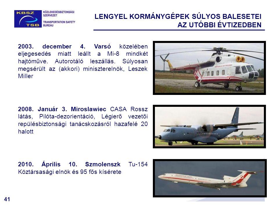 41 LENGYEL KORMÁNYGÉPEK SÚLYOS BALESETEI AZ UTÓBBI ÉVTIZEDBEN 2003. december 4. Varsó közelében eljegesedés miatt leállt a Mi-8 mindkét hajtóműve. Aut
