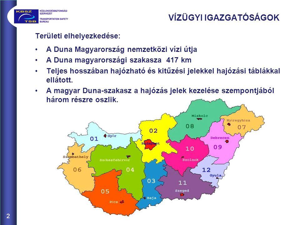VÍZÜGYI IGAZGATÓSÁGOK Területi elhelyezkedése: A Duna Magyarország nemzetközi vízi útja A Duna magyarországi szakasza 417 km Teljes hosszában hajózható és kitűzési jelekkel hajózási táblákkal ellátott.