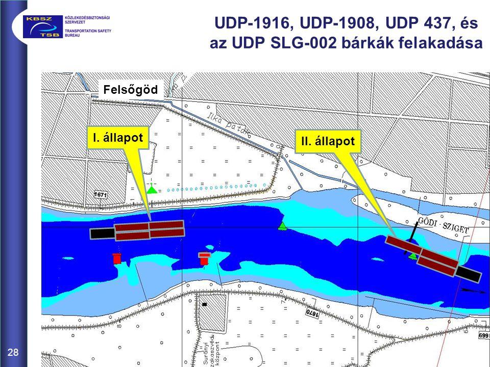 UDP-1916, UDP-1908, UDP 437, és az UDP SLG-002 bárkák felakadása 28 I. állapot II. állapot Felsőgöd