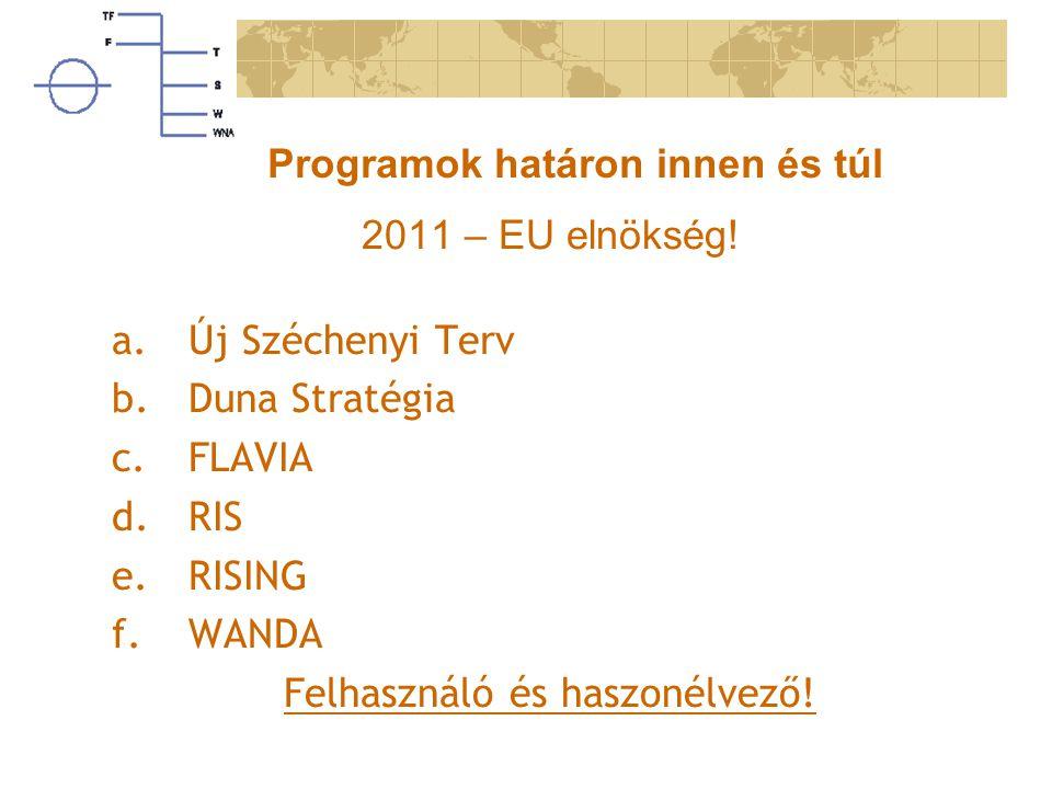Programok határon innen és túl 2011 – EU elnökség! a.Új Széchenyi Terv b.Duna Stratégia c.FLAVIA d.RIS e.RISING f.WANDA Felhasználó és haszonélvező!