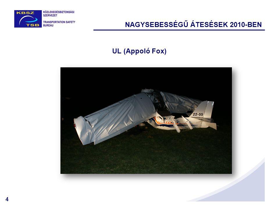 5 Merevszárnyú (Cessna 172) (A fedélzeten működött a veszélyes állásszögekre figyelmeztető hangjelzés.) NAGYSEBESSÉGŰ ÁTESÉSEK 2010-BEN