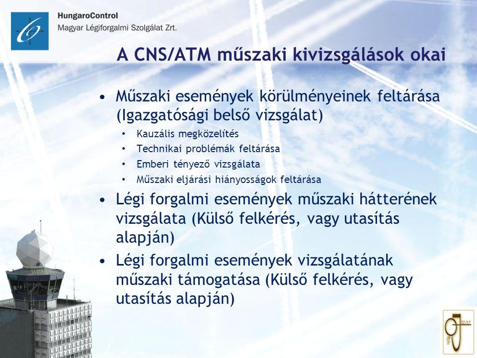 A CNS/ATM műszaki kivizsgálások okai Műszaki események körülményeinek feltárása (Igazgatósági belső vizsgálat) Kauzális megközelítés Technikai problém