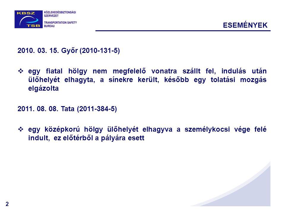 2 ESEMÉNYEK 2010. 03. 15.
