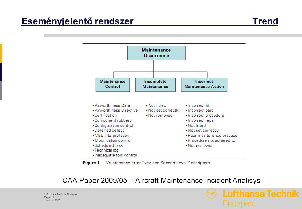 Lufthansa Technik Budapest Page 18 January 2007 Eseményjelentő rendszer Trend CAA Paper 2009/05 – Aircraft Maintenance Incident Analisys