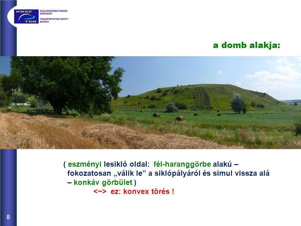 """a domb alakja: ( eszményi lesikló oldal: fél-haranggörbe alakú – fokozatosan """"válik le"""" a siklópályáról és simul vissza alá – konkáv görbület ) ez: ko"""