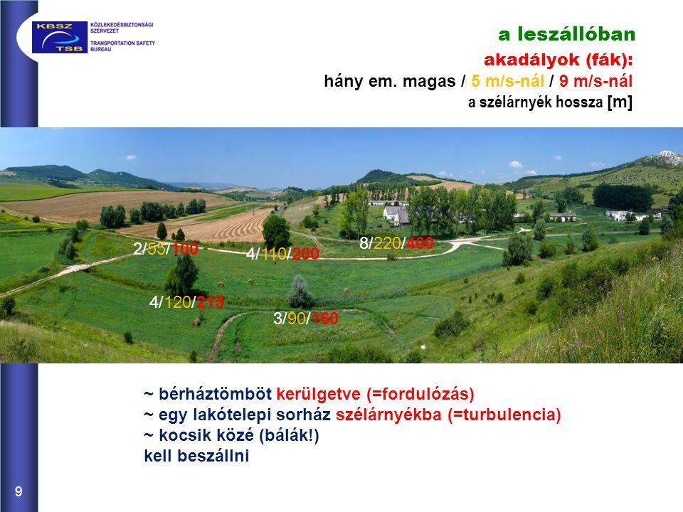 Egy kezdő tanuló dombnál ne legyenek –nem nyilvánvaló helyi sajátságai a domborzat– vízszintes és – függélyes körüláramlásának, – környező rávezetésének ( ha a növendék esetleg kimenne az oktató nélkül...