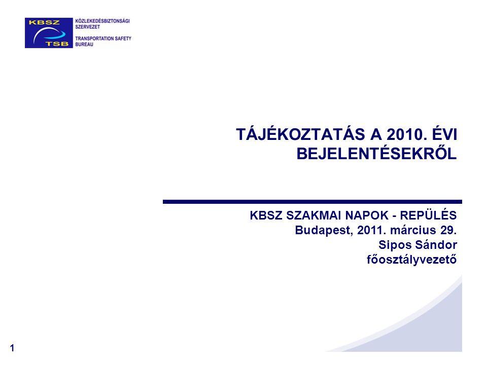 1 TÁJÉKOZTATÁS A 2010.ÉVI BEJELENTÉSEKRŐL KBSZ SZAKMAI NAPOK - REPÜLÉS Budapest, 2011.