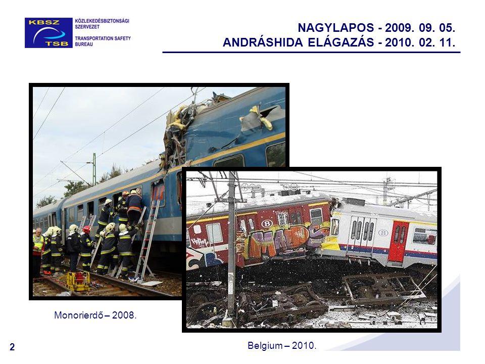 2 NAGYLAPOS - 2009. 09. 05. ANDRÁSHIDA ELÁGAZÁS - 2010. 02. 11. Monorierdő – 2008. Belgium – 2010.
