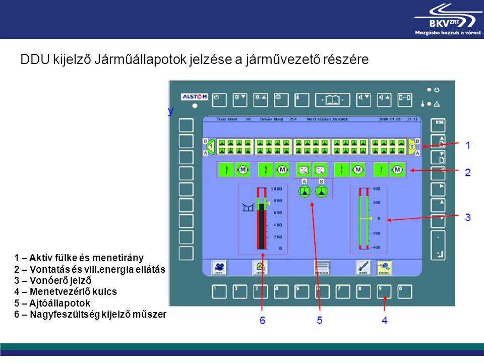 1 – Aktív fülke és menetirány 2 – Vontatás és vill.energia ellátás 3 – Vonóerő jelző 4 – Menetvezérlő kulcs 5 – Ajtóállapotok 6 – Nagyfeszültség kijel