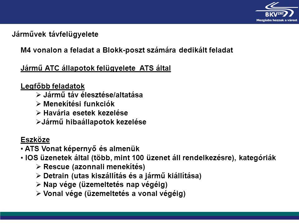Járművek távfelügyelete M4 vonalon a feladat a Blokk-poszt számára dedikált feladat Jármű ATC állapotok felügyelete ATS által Legfőbb feladatok  Járm
