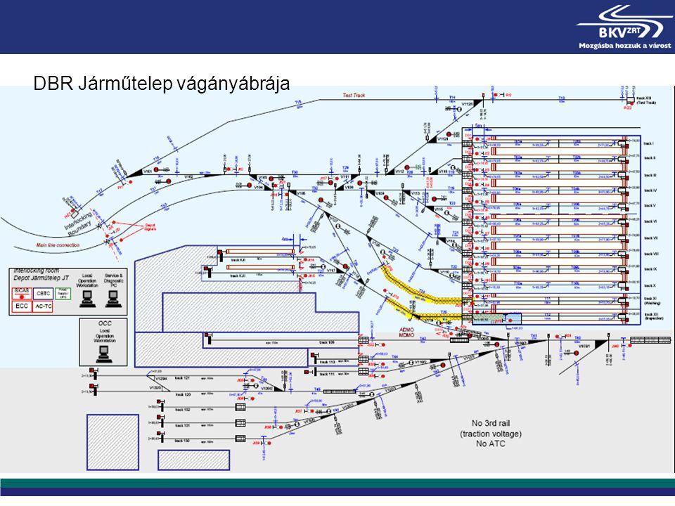 DBR Járműtelep vágányábrája