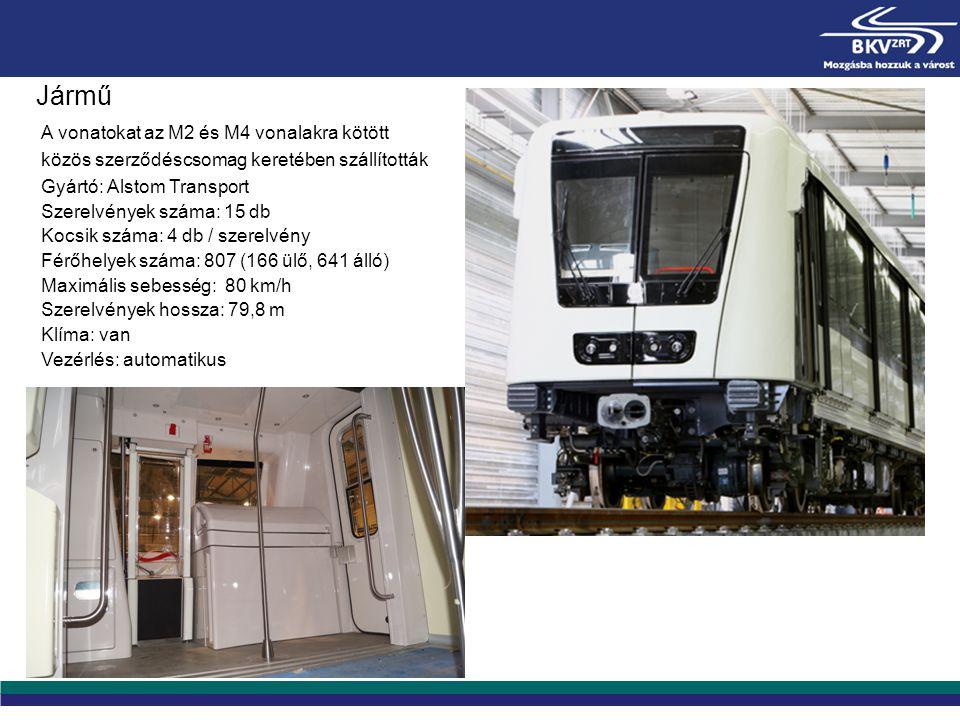 A vonatokat az M2 és M4 vonalakra kötött közös szerződéscsomag keretében szállították Gyártó: Alstom Transport Szerelvények száma: 15 db Kocsik száma: