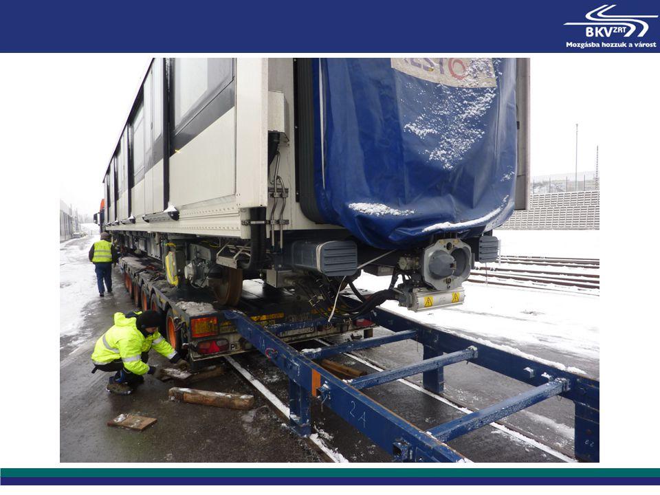 Járművek távfelügyelete M4 vonalon a feladat a Blokk-poszt számára dedikált feladat Jármű ATC állapotok felügyelete ATS által Legfőbb feladatok  Jármű táv élesztése/altatása  Menekítési funkciók  Havária esetek kezelése  Jármű hibaállapotok kezelése Eszköze ATS Vonat képernyő és almenük IOS üzenetek által (több, mint 100 üzenet áll rendelkezésre), kategóriák  Rescue (azonnali menekítés)  Detrain (utas kiszállítás és a jármű kiállítása)  Nap vége (üzemeltetés nap végéig)  Vonal vége (üzemeltetés a vonal végéig)