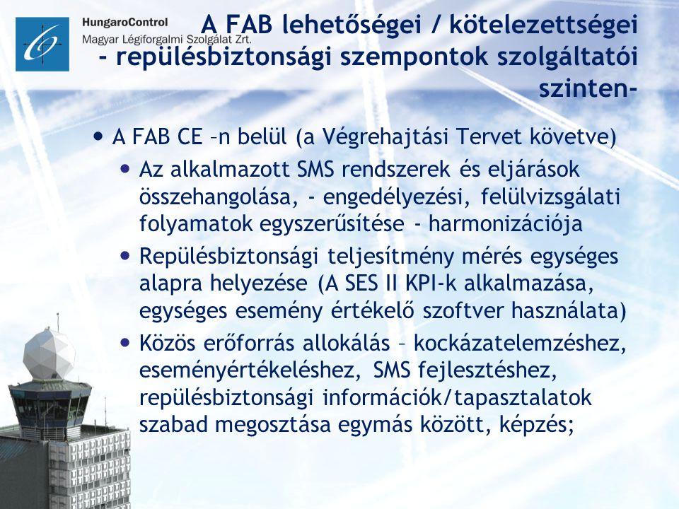 A FAB lehetőségei / kötelezettségei - repülésbiztonsági szempontok szolgáltatói szinten- A FAB CE –n belül (a Végrehajtási Tervet követve) Az alkalmaz