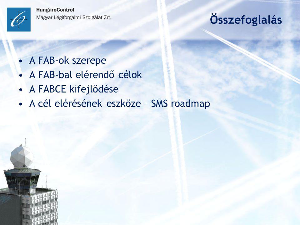 Összefoglalás A FAB-ok szerepe A FAB-bal elérendő célok A FABCE kifejlődése A cél elérésének eszköze – SMS roadmap