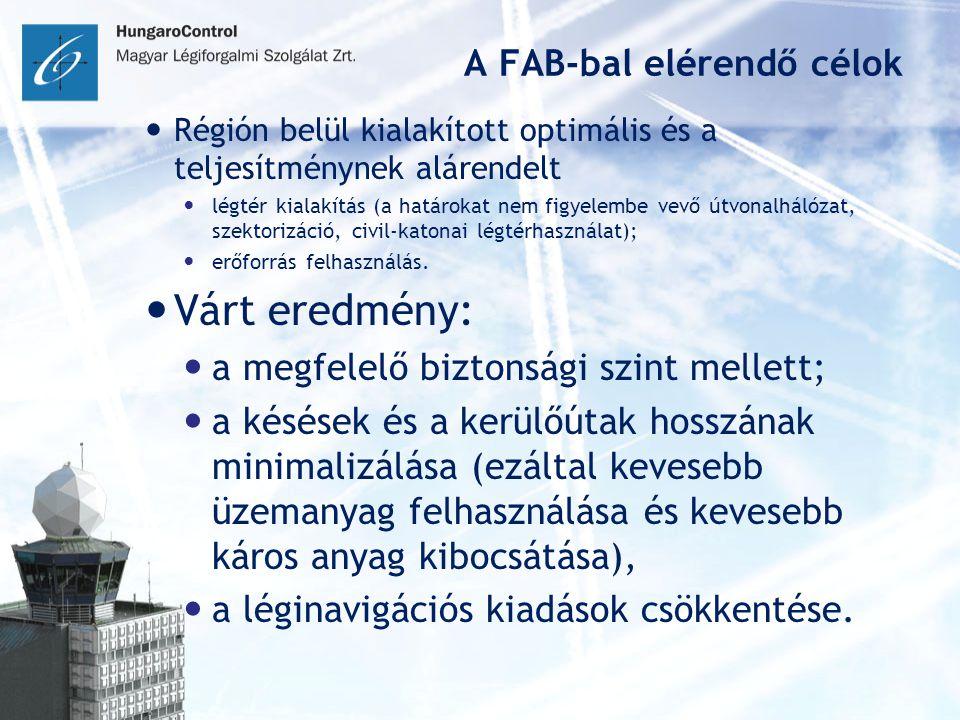 A FAB-bal elérendő célok Régión belül kialakított optimális és a teljesítménynek alárendelt légtér kialakítás (a határokat nem figyelembe vevő útvonal