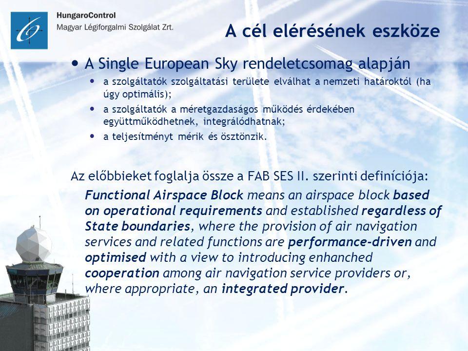 A cél elérésének eszköze A Single European Sky rendeletcsomag alapján a szolgáltatók szolgáltatási területe elválhat a nemzeti határoktól (ha úgy opti