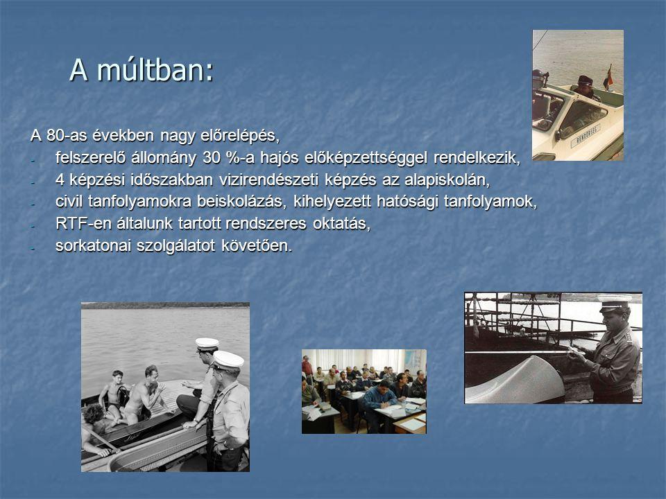 A múltban: A 80-as években nagy előrelépés, - felszerelő állomány 30 %-a hajós előképzettséggel rendelkezik, - 4 képzési időszakban vizirendészeti kép