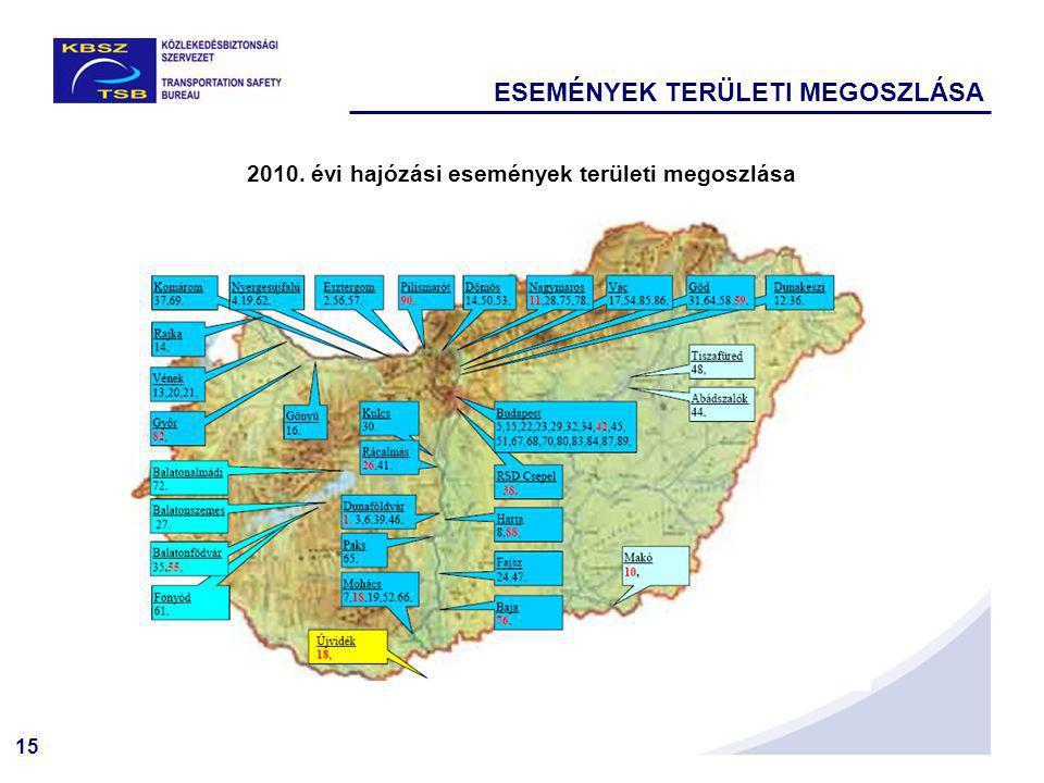 15 ESEMÉNYEK TERÜLETI MEGOSZLÁSA 2010. évi hajózási események területi megoszlása
