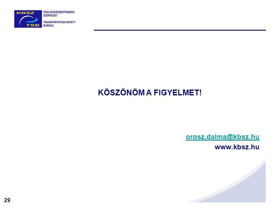 29 KÖSZÖNÖM A FIGYELMET! orosz.dalma@kbsz.hu www.kbsz.hu