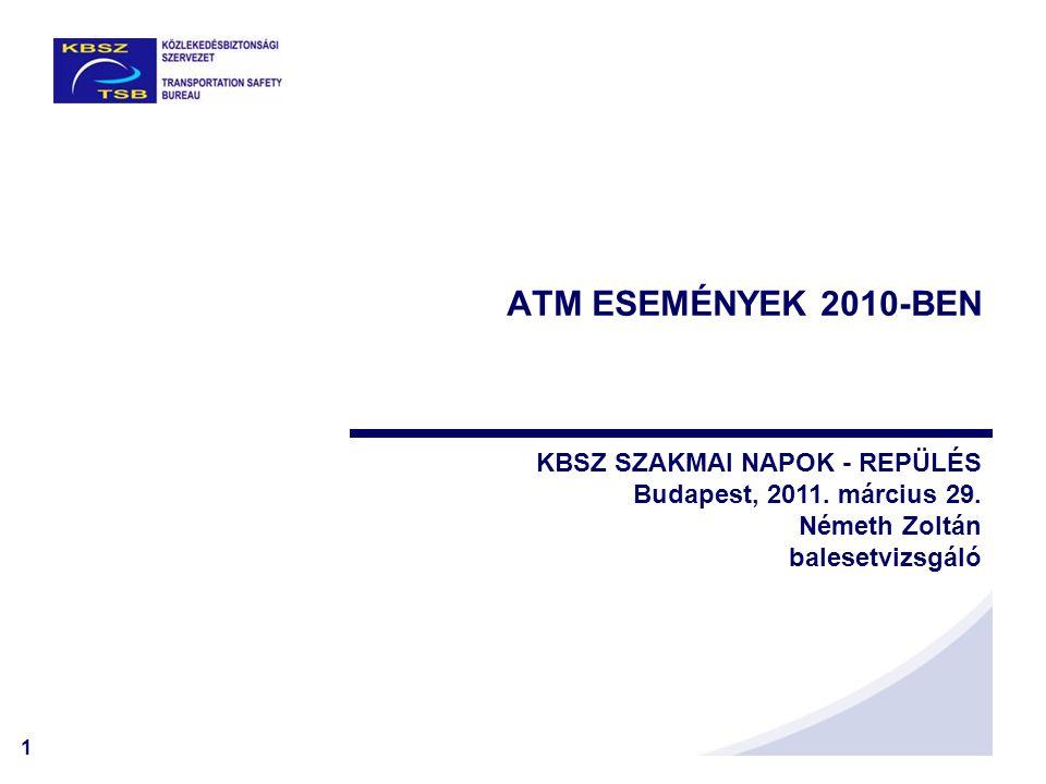 2 2010. ATM ESEMÉNYEK FŐ TÍPUSAI 2010-ben összesen 124 bejelentés kapott ATM besorolást.