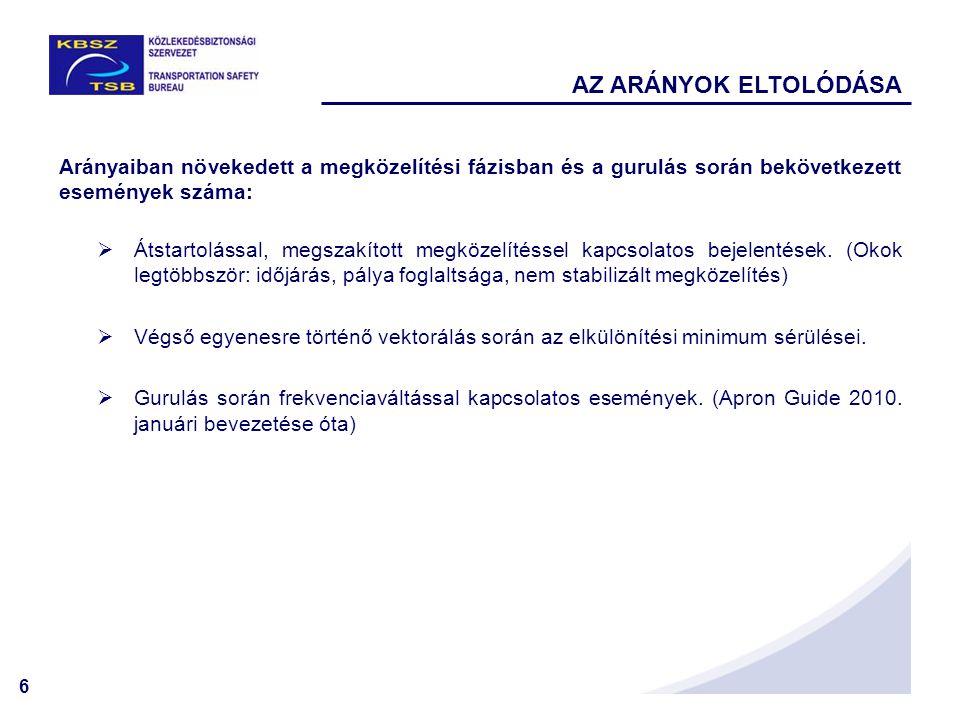 7 TANULSÁGOS ESEMÉNYEK 2010-BEN  2010.január 06.