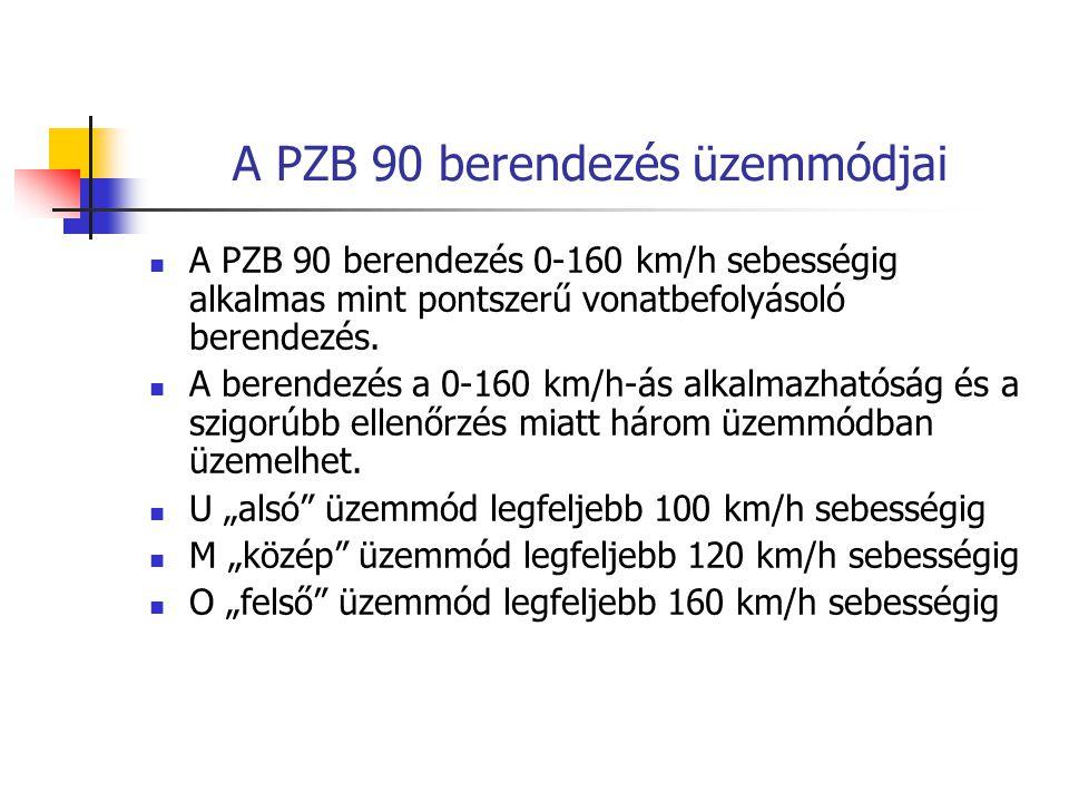 A PZB 90 berendezés üzemmódjai A PZB 90 berendezés 0-160 km/h sebességig alkalmas mint pontszerű vonatbefolyásoló berendezés. A berendezés a 0-160 km/