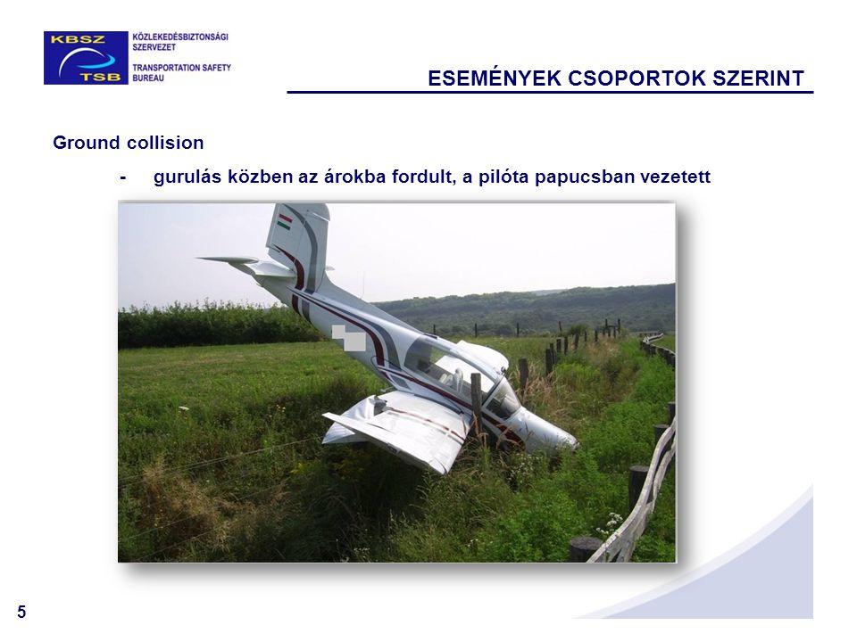 5 Ground collision -gurulás közben az árokba fordult, a pilóta papucsban vezetett ESEMÉNYEK CSOPORTOK SZERINT