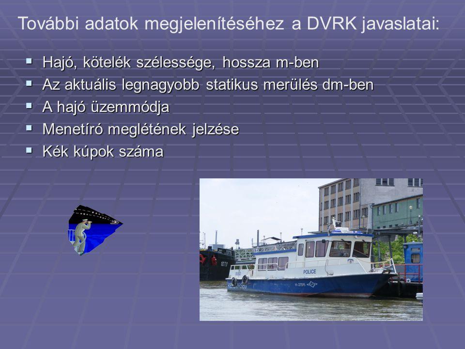 Elektronikus térkép, kockázatelemzés A rendszer automatikus jelzést küld a DVRK felhasználójának - hajó, kötelék országba be- ill.