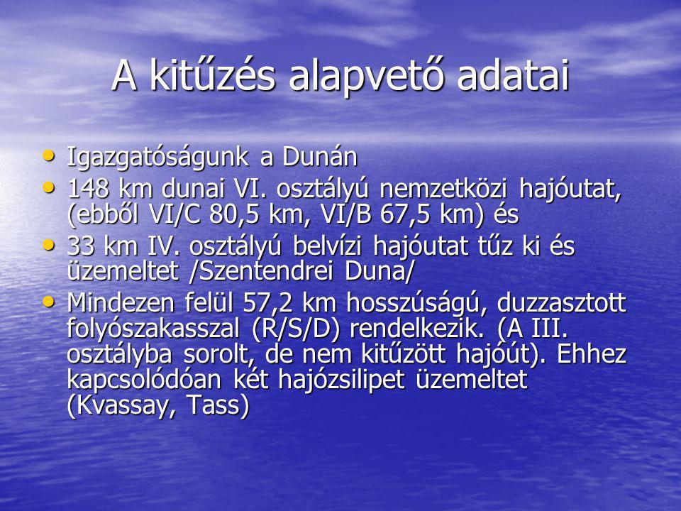 A kitűzés alapvető adatai Igazgatóságunk a Dunán Igazgatóságunk a Dunán 148 km dunai VI. osztályú nemzetközi hajóutat, (ebből VI/C 80,5 km, VI/B 67,5