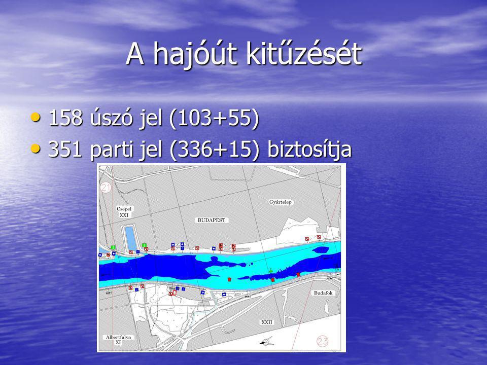 A hajóút kitűzését 158 úszó jel (103+55) 158 úszó jel (103+55) 351 parti jel (336+15) biztosítja 351 parti jel (336+15) biztosítja