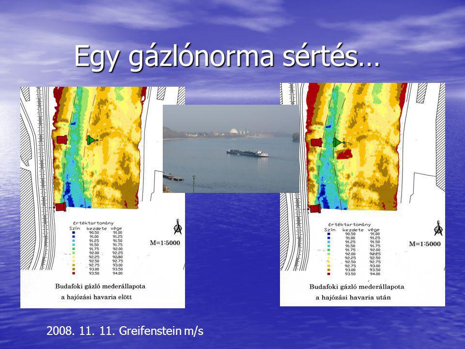 Egy gázlónorma sértés… 2008. 11. 11. Greifenstein m/s