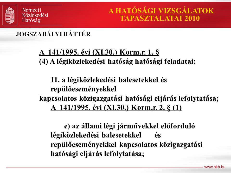 Köszönöm a figyelmet Gárdus Tibor NKH LH RBO e-mail: gardus.tibor@nkh.gov.hu