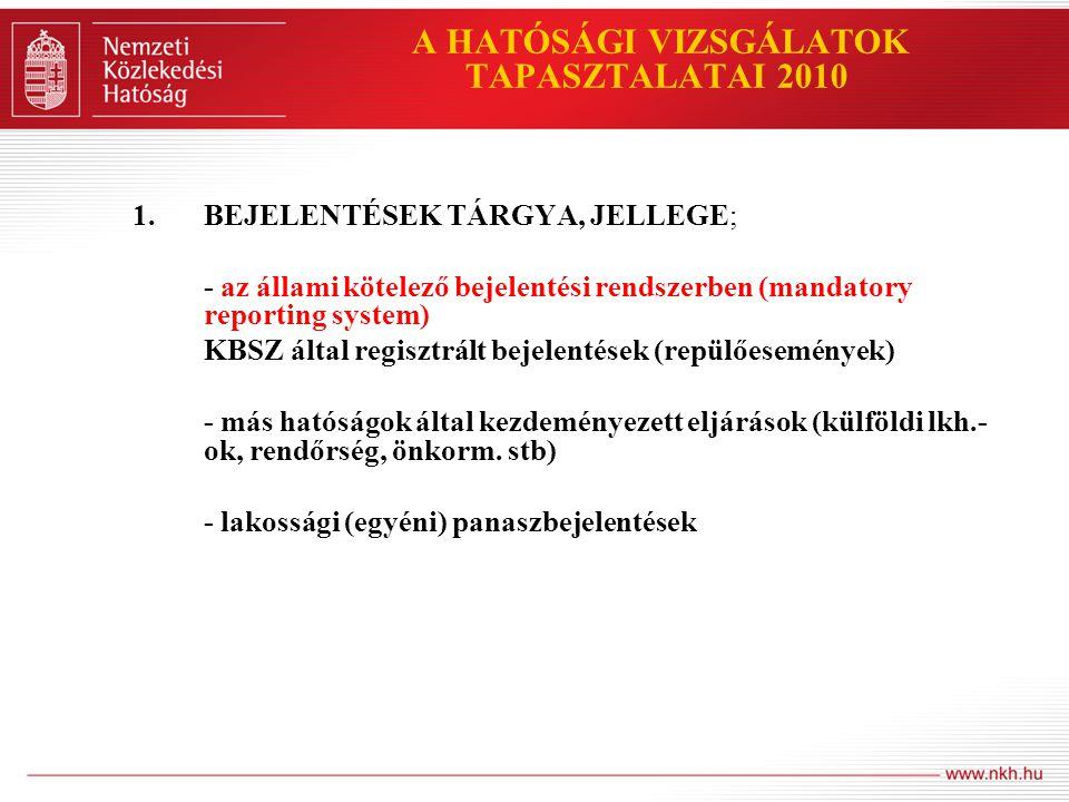 A HATÓSÁGI VIZSGÁLATOK TAPASZTALATAI 2010 2.