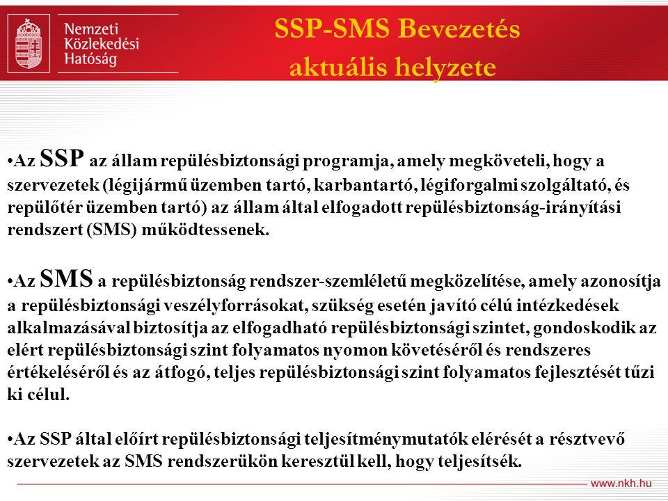 SSP-SMS Bevezetés aktuális helyzete Az SMS-SSP szabályozás 2006-tól jelent meg az ICAO követelményekben.
